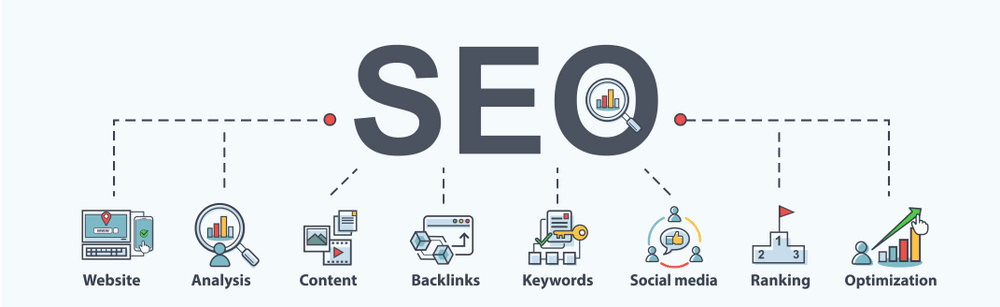 free trial seo services